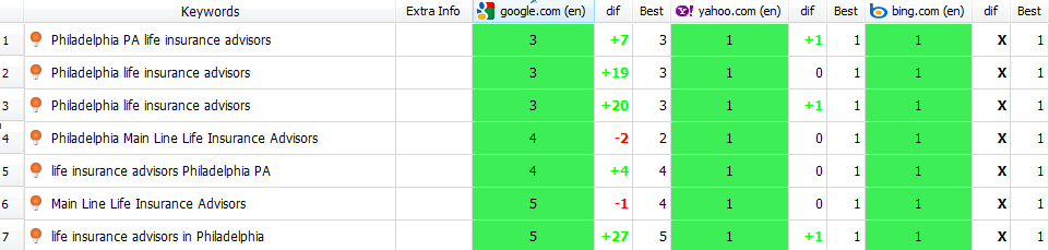 local-site-ranking